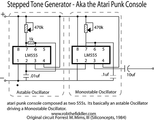 atari punk console  u2013 synthtopia