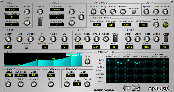 anubis-synthesizer