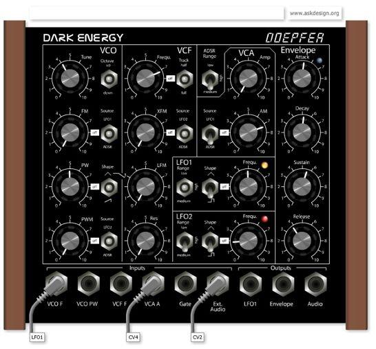 Online Doepfer Dark Energy Patch Sheet Generator Synthtopia