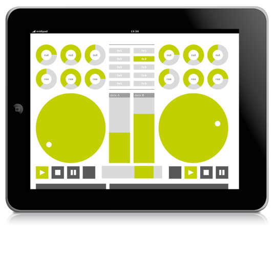 Ipad Midi Controller Midi Controller