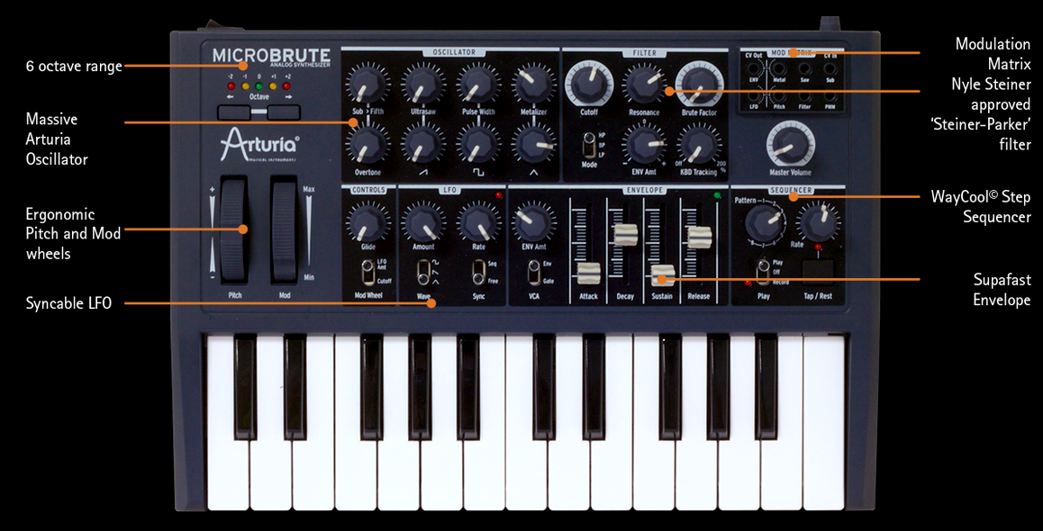 arturia microbrute specifications  pricing  u0026 availability
