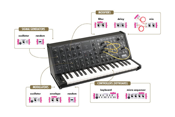 synth_kit_diagram-1
