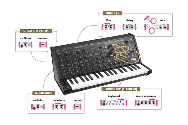 synth_kit_diagram-1