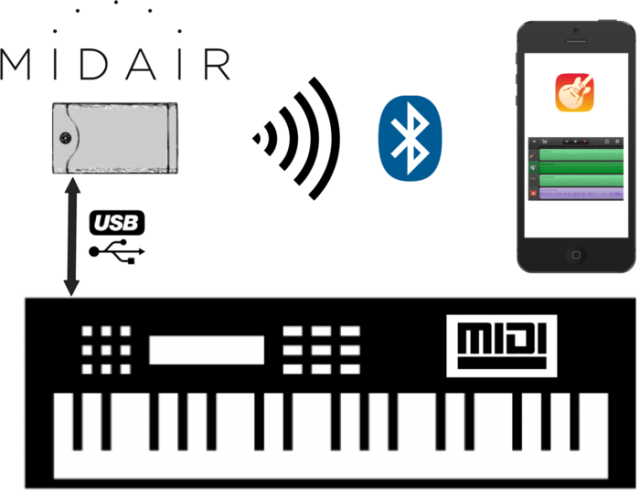 midair-midi-over-bluetooth