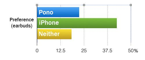 iphone-vs-pono