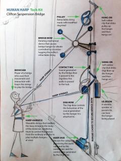 Human-Harp-Tech-Kit-web