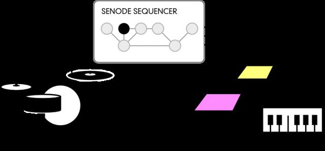 senode-schematic