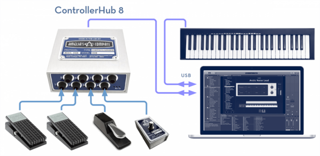 controllerhub-8