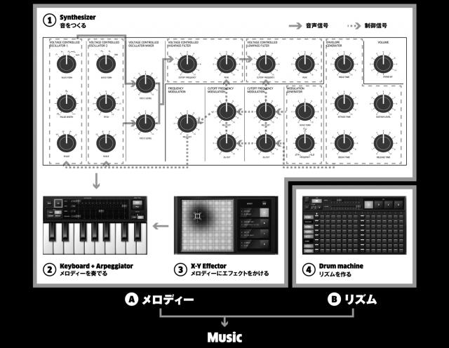 worlds-largest-synthesizer-schematic