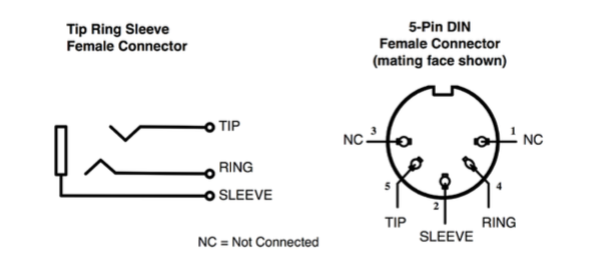 Midi Connections Have A New Smaller, 5 Pin Din Plug Wiring Diagram